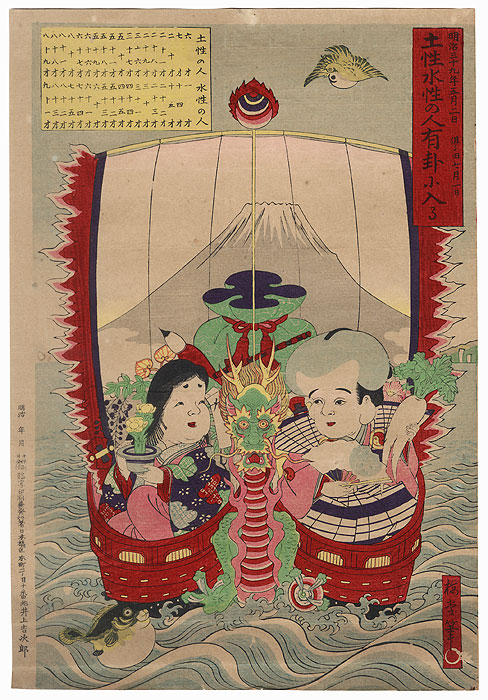 Fukusuke Dolls in a Treasure Ship by Meiji era artist (not read)